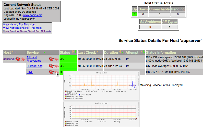 Nagios web frontend after a restart of nagios after modifying the definitions the result might look like this maxwellsz